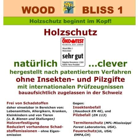 Masid WB1 & HM1 Anwendungsanweisung